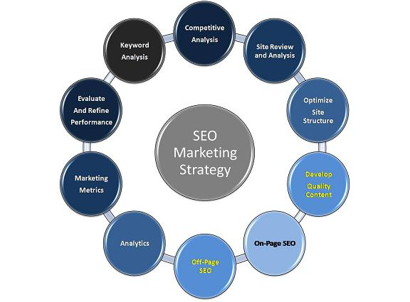 analysis of the marketing strategy of ipt Company marketing strategy analysis autor: thejamac • november 17, 2011 • case study • 947 words (4 pages) • 1,324 views the marketing department is charged with ensuring public awareness of the services and the products of the organization the department works in conjunction.
